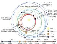 Profil letu - 600x468x16M (68 kB)