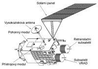 Konstrukce sondy - 700x500x32 (13 kB)