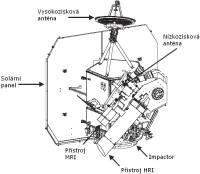 Schema konstrukce sondy - 676x590x16M (58 kB)