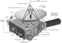 Schema sondy - 861x609x16M (53 kB)